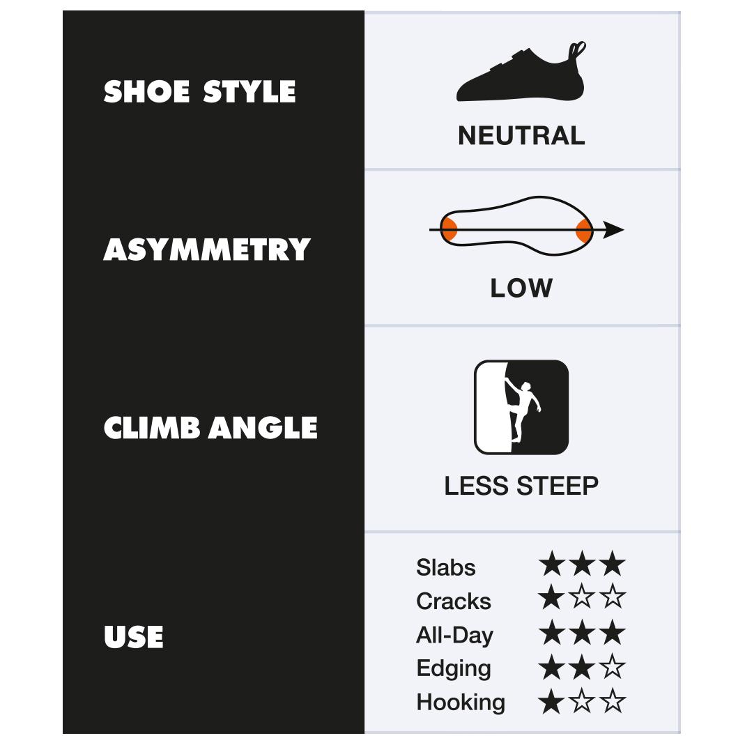 Black Diamond Kid's Momentum Climbing Shoes Klätterskor Caspian | 1 (US)