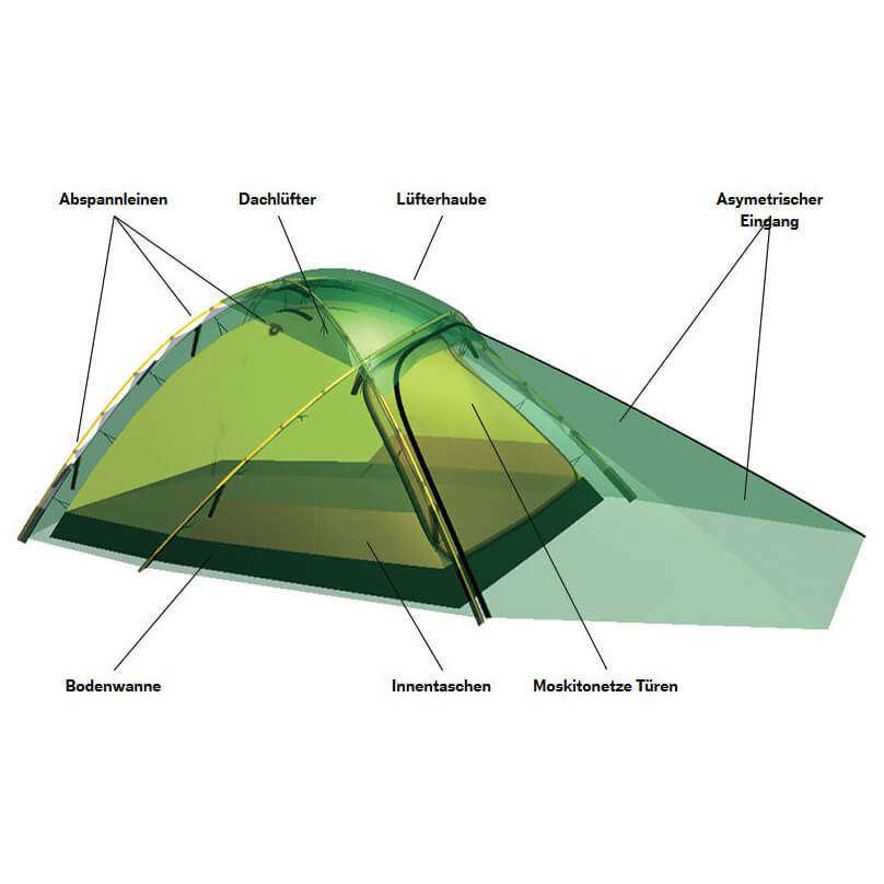 Hilleberg Jannu - 2-Person Tent | Free UK Delivery ...