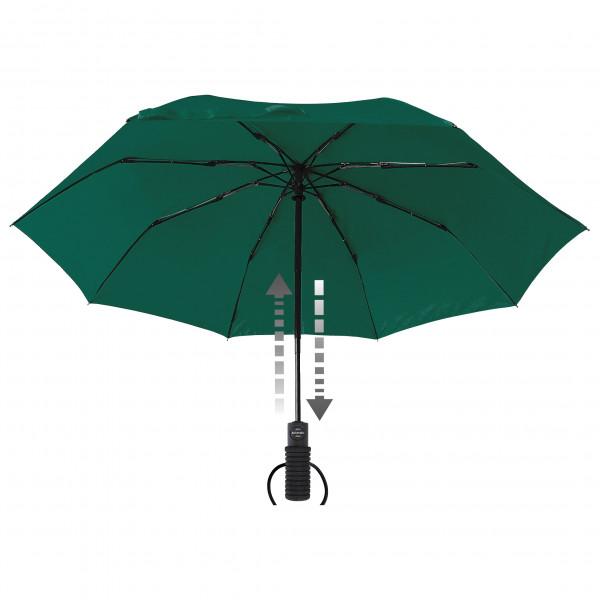 EuroSchirm - Light Trek Automatic Flashlite - Umbrella