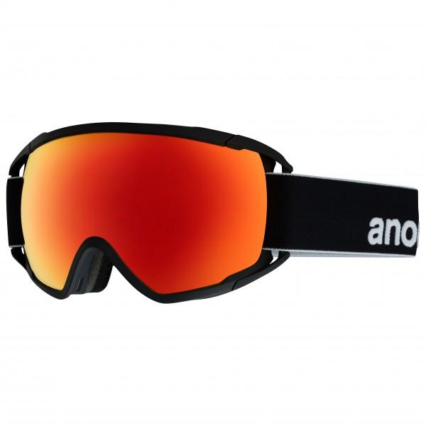 Anon - Circuit Sonar S3 - Skibriller