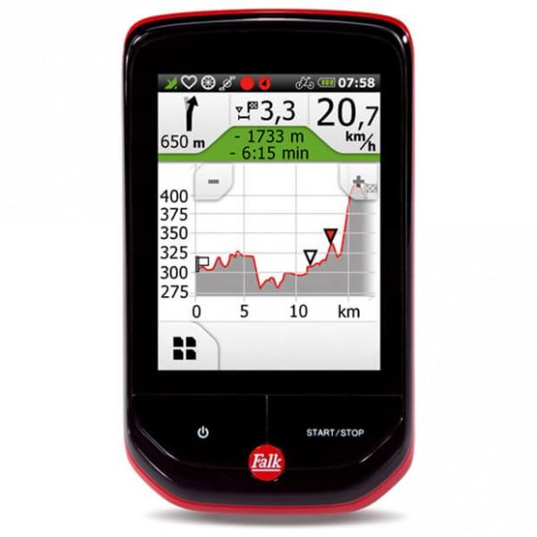 Falk - Pantera 32 - GPS