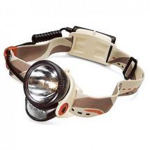 Petzl - Myolite 3 - Stirnlampe